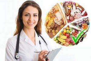 Белковые диеты: правда и вымысел - 1