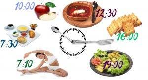 Как быстро похудеть к лету: считаем КБЖУ - 4