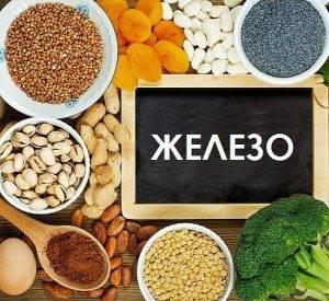 Суточная норма железа и железосодержащие продукты - 3